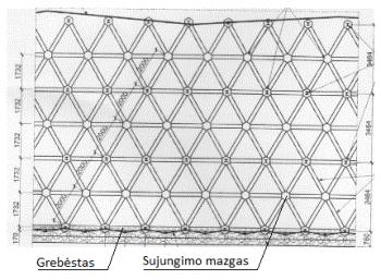grebestu montavimo slaite schema