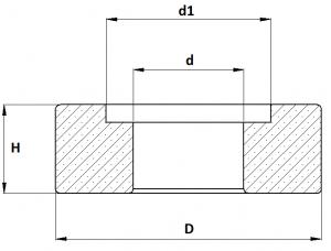pozemines-sklendes-atraminis-elementas-1