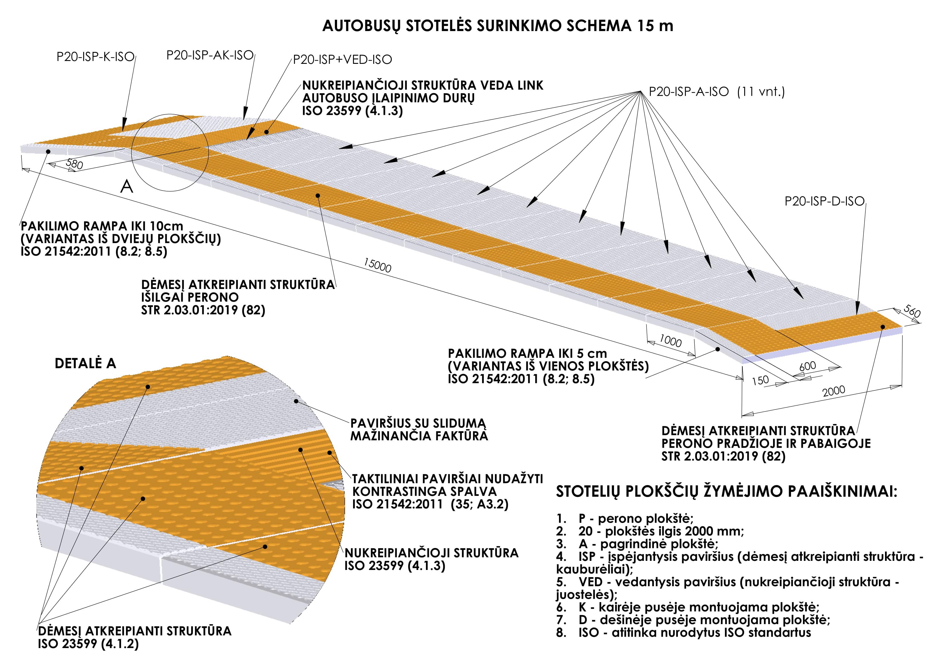 Surinkimo schema-1